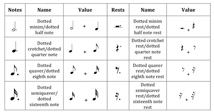 Dotted vs Staccato Notes - Jason Yang Pianist