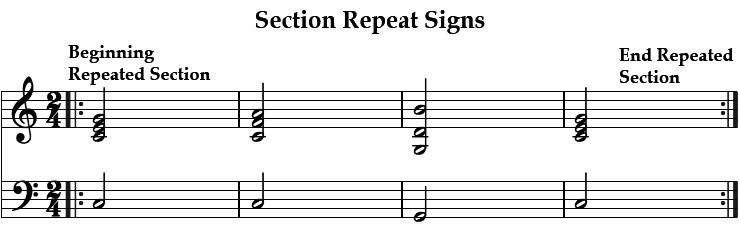 Repeats - Extending and Repeating Music - Jason Yang Pianist